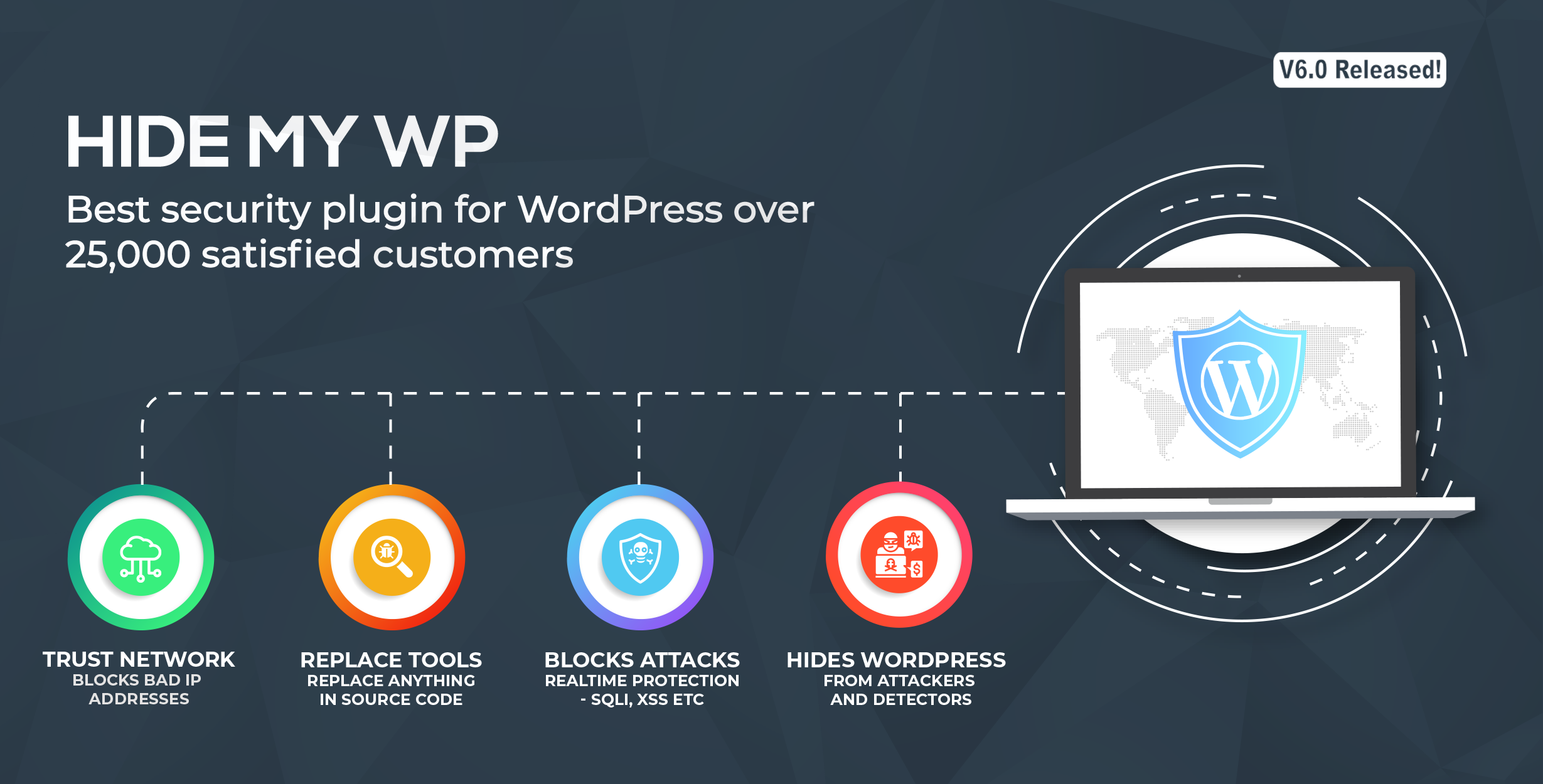 Do WordPress Website Security Plugins Work - Hide My WP Security Plugin